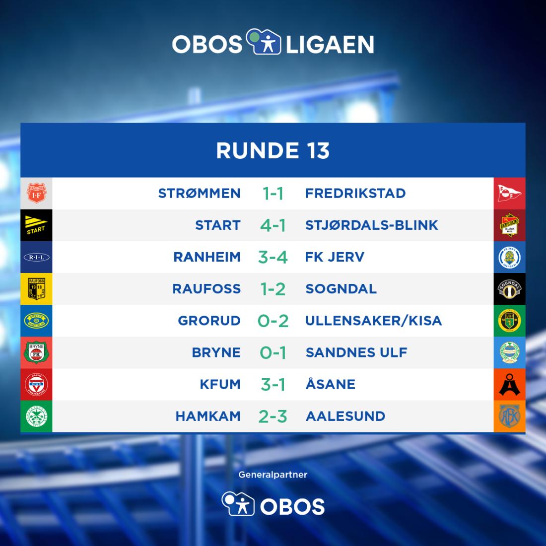 OBOS-ligaen - 2021 - Resultater - Runde 13.png