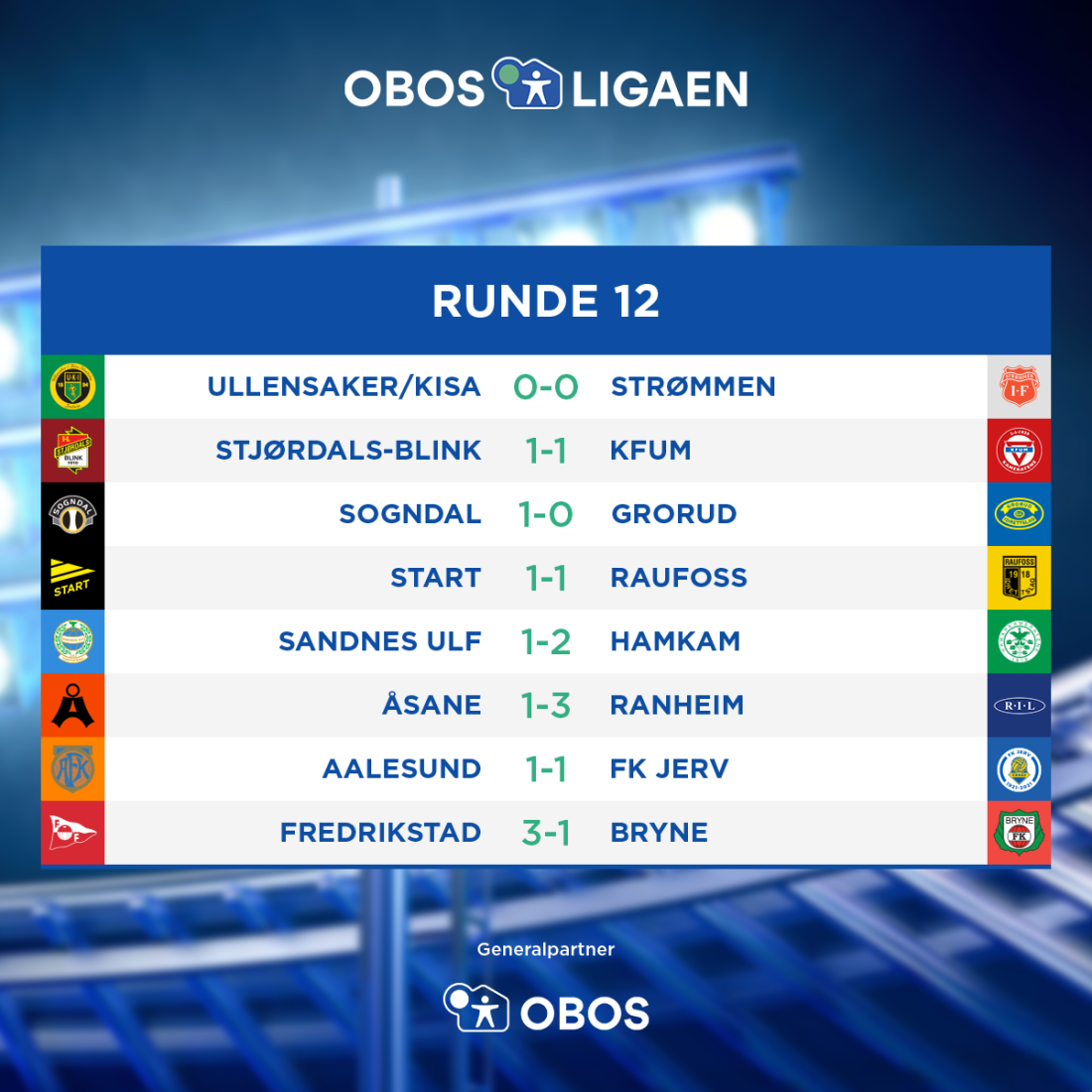 OBOS-ligaen - 2021 - Resultater - Runde 12.png